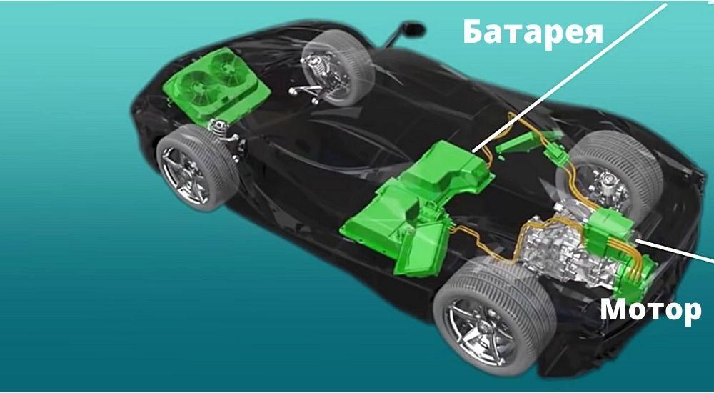 Аккумулятор и мотор