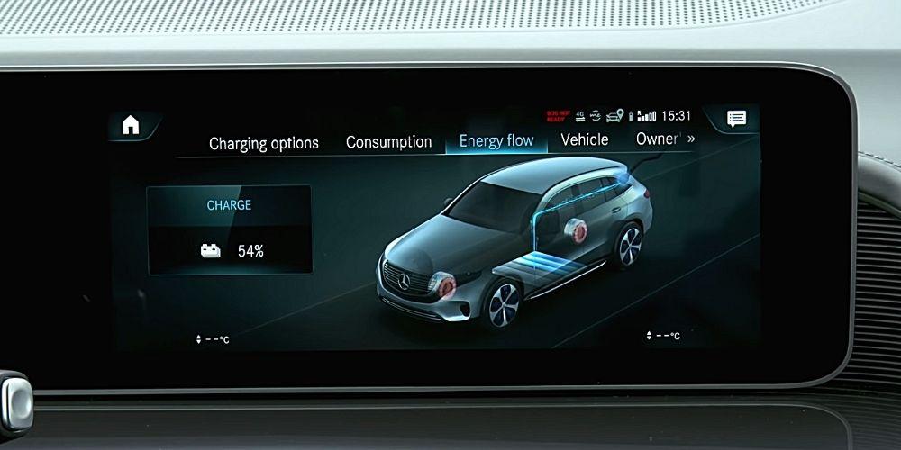 Панель приборов Mercedes EQC 400