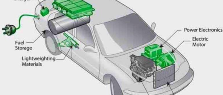 Схема работы гибридного автомобиля