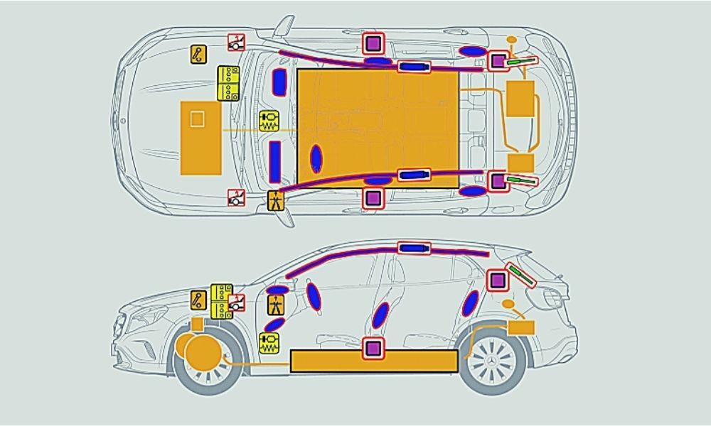 Схема системы безопасности Mercedes EQB