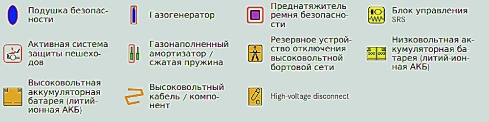Схема системы безопасности - обозначение