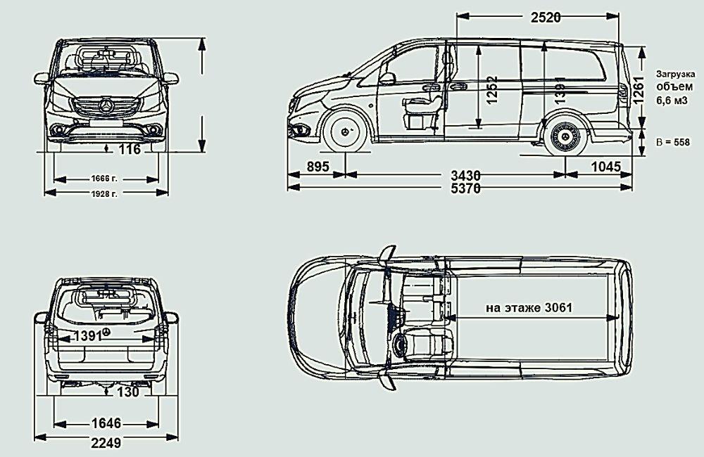 Габаритные размеры Mercedes-Benz eVito
